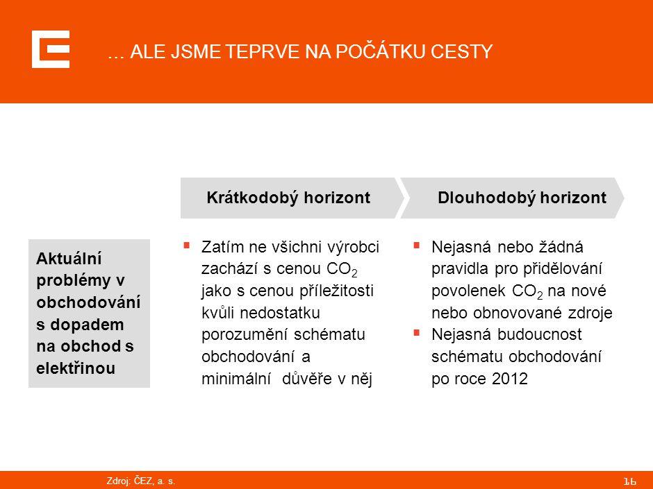 16 … ALE JSME TEPRVE NA POČÁTKU CESTY Aktuální problémy v obchodování s dopadem na obchod s elektřinou  Zatím ne všichni výrobci zachází s cenou CO 2 jako s cenou příležitosti kvůli nedostatku porozumění schématu obchodování a minimální důvěře v něj  Nejasná nebo žádná pravidla pro přidělování povolenek CO 2 na nové nebo obnovované zdroje  Nejasná budoucnost schématu obchodování po roce 2012 Krátkodobý horizont Dlouhodobý horizont Zdroj:ČEZ, a.