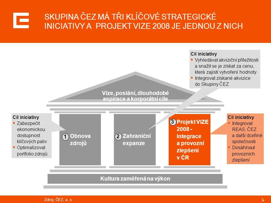 12 ČEZ VIDÍ ALE CELOU ŘADU DALŠÍCH JINÝCH VÝZEV UNBUNDLING INTEGRACE NÁRODNÍCH TRHŮ SPOLEHLIVOST A BEZPEČNOST DODÁVEK Dosažení efektivní funkčnosti a synergií nového uspořádání v rámci skupin (distribuce, obchod, služby) Vznik a vývoj regionálních trhů je jen nezbytný (a někdy možná zbytečný a uměle akcentovaný) mezikrok ke vzniku pan-evropského trhu s elektřinou Jak v tržních podmínkách vytvořit klima pro investování do sítí včetně posílení mezinárodních propojení a do nových výrobních kapacit EMISE A OBCHODOVÁNÍ S NIMI Pochopení systému podniky je předpokladem toho, aby EU ETS dosáhlo kýženého efektu.