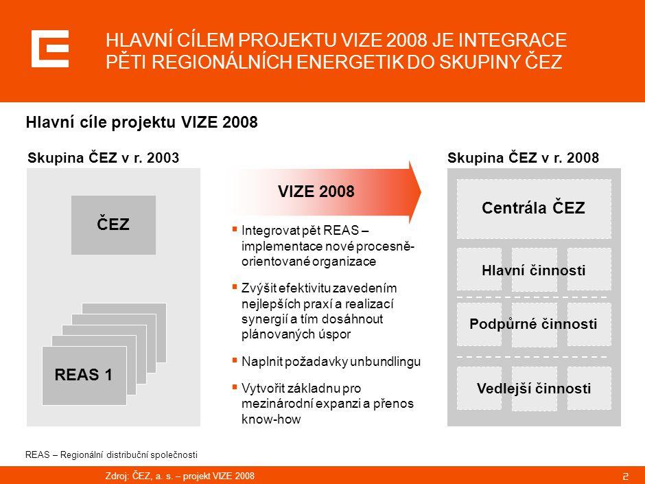 2 ČEZ Centrála ČEZ Skupina ČEZ v r. 2003Skupina ČEZ v r.
