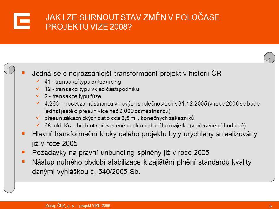 7 ČESKÝ TRH S ELEKTŘINOU JE OD 1.1.2006 PLNĚ LIBERALIZOVÁN Cíl  rozdělení sektoru na výrobu, přenos a distribuci  vstup zahraničních investorů (IPP's a REAS)  příprava legislativního rámce a regulatorních orgánů (ERÚ, OTE)  deregulace trhu výroby elektřiny (importy/exporty)  deregulace zákazníků s průběhovým měřením  úpravy legislativy  unbundling distribuce a obchodu  deregulace zbývajících zákazníků vytvořit konkurenční prostředí s tlakem na náklady/ceny a kvalitu služeb zajistit dlouhodobou stabilitu, průhlednost a funkčnost trhu První fáze liberalizace 2002-04 Příprava <2002 Dokončení liberalizace 2005-07 Plně liberalizovaný trh >2007 Zdroj:ČEZ, a.