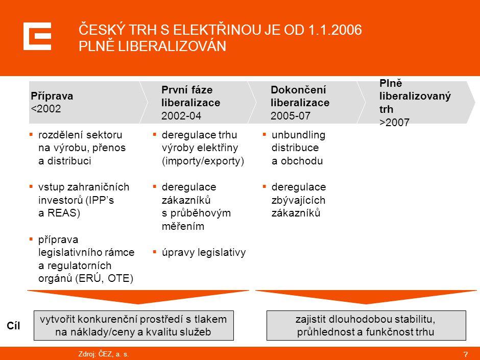 8 STAV TRHU S ELEKTŘINOU V ČR … Byla schválena novela energetického zákona implementující směrnice 2003/54/55 a 2004/8 Funguje systém vyhodnocování a zúčtování transakcí (OTE) Regulační úřad plní svoji roli a je respektovaný účastníky trhu Trh s podpůrnými službami je konkurenční a cenotvorný Podařilo se nastavit tržní mechanismus přidělování obchodovatených přeshraničních kapacit Na trhu operují aktivní obchodníci s elektřinou Oprávnění zákazníci využívají svého práva volit si dodavatele (mění své dodavatele, vypisují výběrová řízení na dodavatele, přesjednávají podmínky s existujícími dodavateli) Ceny elektřiny odrážejí vývoj na relevantním trhu 1 2 3 4 5 6 7 8 … JE NASTAVEN TAK, ŽE S ŘADOU SKUTEČNOSTÍ MŮŽEME BÝT SPOKOJENI Zdroj:ČEZ, a.