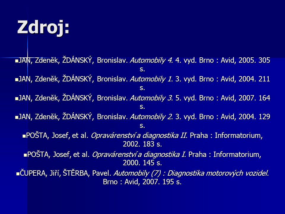 Zdroj: JAN, Zdeněk, ŽDÁNSKÝ, Bronislav. Automobily 4. 4. vyd. Brno : Avid, 2005. 305 s. JAN, Zdeněk, ŽDÁNSKÝ, Bronislav. Automobily 4. 4. vyd. Brno :