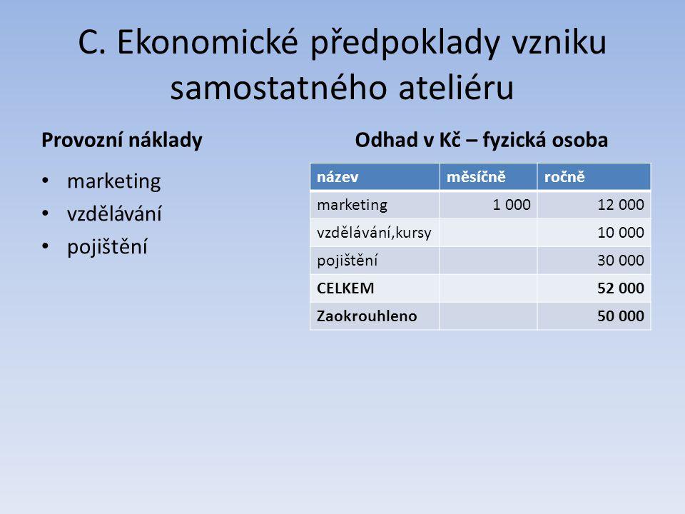 C. Ekonomické předpoklady vzniku samostatného ateliéru Provozní náklady marketing vzdělávání pojištění Odhad v Kč – fyzická osoba názevměsíčněročně ma