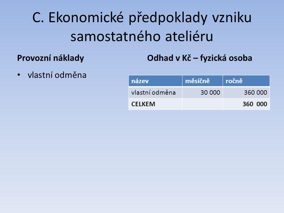 C. Ekonomické předpoklady vzniku samostatného ateliéru Provozní náklady vlastní odměna Odhad v Kč – fyzická osoba názevměsíčněročně vlastní odměna30 0