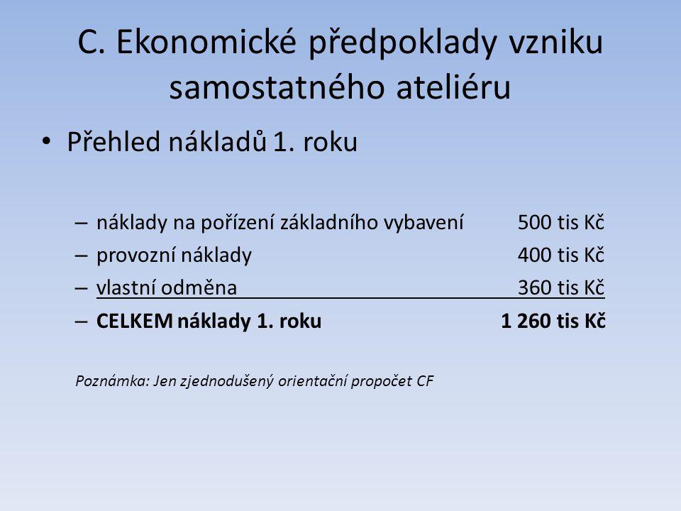 C. Ekonomické předpoklady vzniku samostatného ateliéru Přehled nákladů 1.