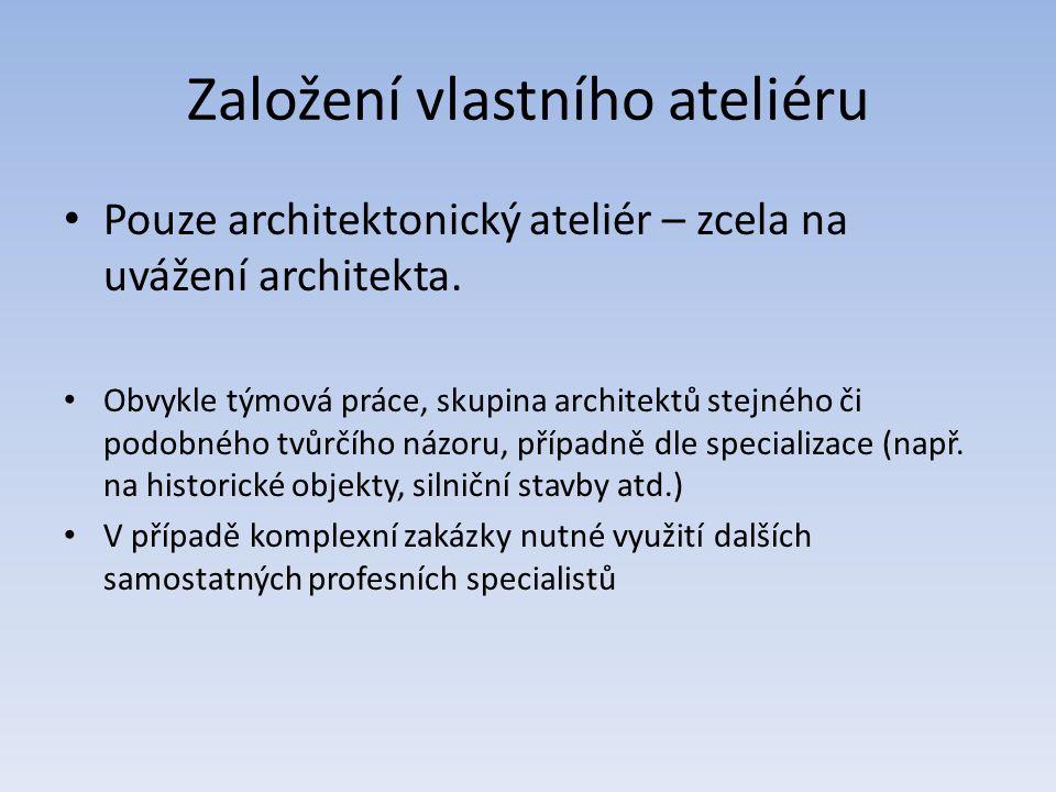 Založení vlastního ateliéru Pouze architektonický ateliér – zcela na uvážení architekta.