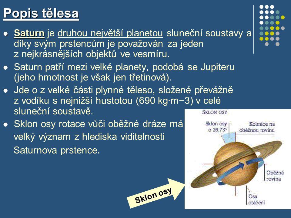 Charakteristika Název absolutní relativní(Země=1) Objevitel neznámý Datum objevení předhistorické Hmotnost 5,69·1026 kg 95,2 Rovníkový poloměr 58 232 km Průměr planety (rovníkový) 120 660 km Hustota 690 kg·m−3 Gravitační zrychlení 1,16 Úniková rychlost 35,6 km·s−1 Střední vzdálenost od Slunce 9,539 Otočka kolem osy – siderická 10,2 hod Doba oběhu – siderická 29,46 let Doba oběhu – synodická 378,1 dnů Výstřednost dráhy 0,056 Sklon rotační osy 26,7° Sklon oběžné dráhy 2,49° Povrchová teplota -185°C (při tlaku 1 bar)