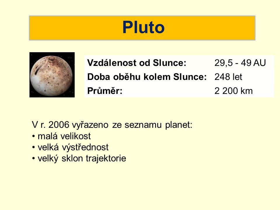 Pluto V r. 2006 vyřazeno ze seznamu planet: malá velikost velká výstřednost velký sklon trajektorie Vzdálenost od Slunce: Doba oběhu kolem Slunce: Vel