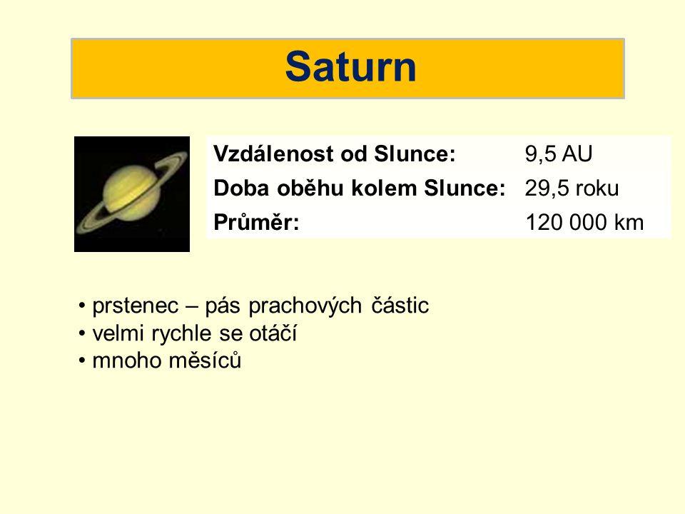 Saturn prstenec – pás prachových částic velmi rychle se otáčí mnoho měsíců Vzdálenost od Slunce:9,5 AU Doba oběhu kolem Slunce:29,5 roku Průměr:120 00