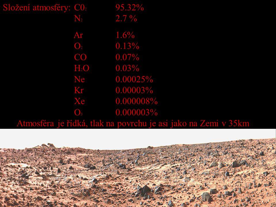 Složení atmosféry: C0 2 95.32% N 2 2.7 % Ar 1.6% O 2 0.13% CO 0.07% H 2 O 0.03% Ne 0.00025% Kr 0.00003% Xe 0.000008% O 3 0.000003% Atmosféra je řídká,