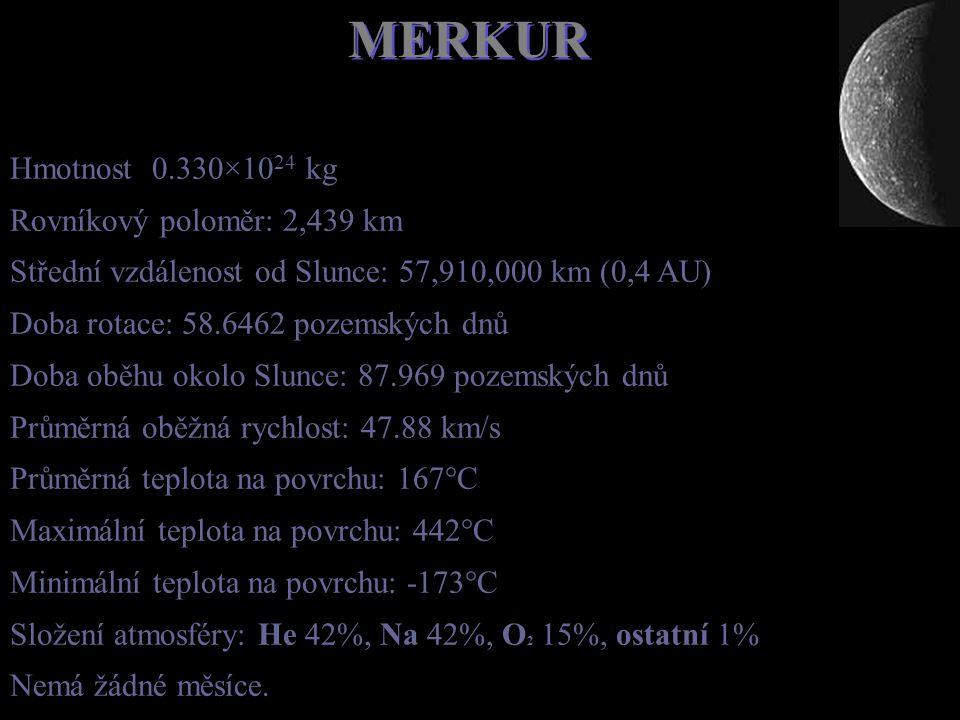 MERKUR Hmotnost 0.330×10 24 kg Rovníkový poloměr: 2,439 km Střední vzdálenost od Slunce: 57,910,000 km (0,4 AU) Doba rotace: 58.6462 pozemských dnů Do