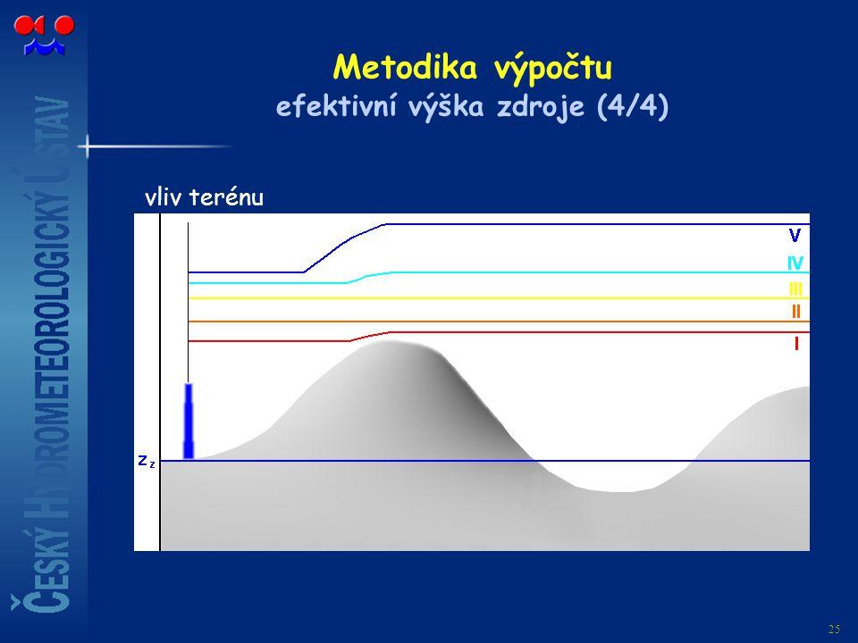 25 Metodika výpočtu efektivní výška zdroje (4/4) vliv terénu