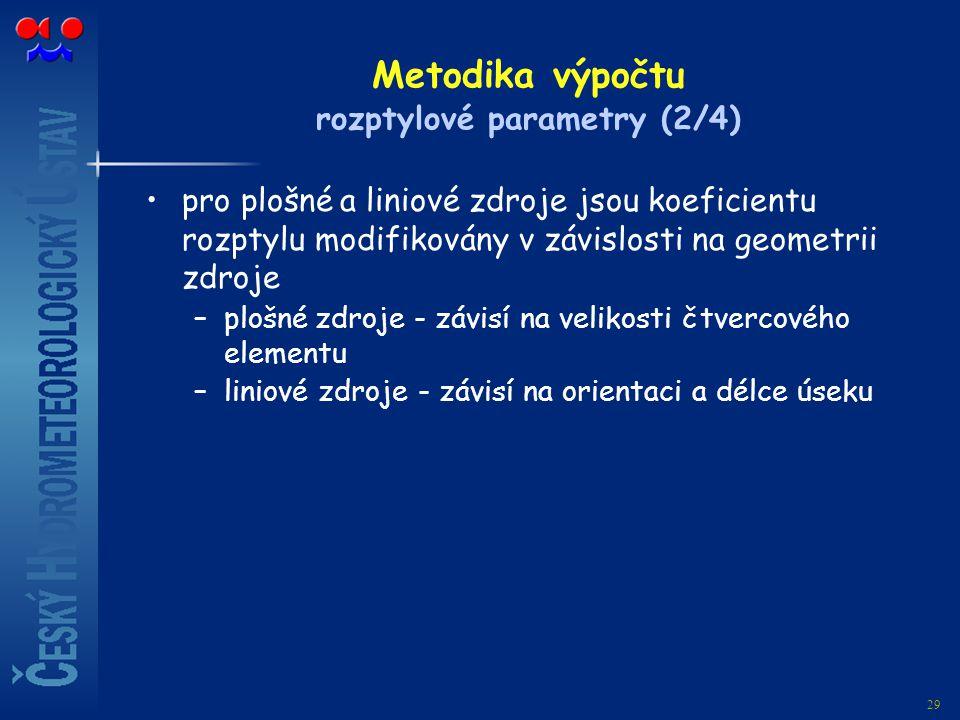 29 Metodika výpočtu rozptylové parametry (2/4) pro plošné a liniové zdroje jsou koeficientu rozptylu modifikovány v závislosti na geometrii zdroje –pl