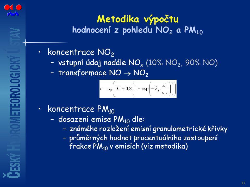 33 Metodika výpočtu hodnocení z pohledu NO 2 a PM 10 koncentrace NO 2 –vstupní údaj nadále NO x (10% NO 2, 90% NO) –transformace NO  NO 2 koncentrace