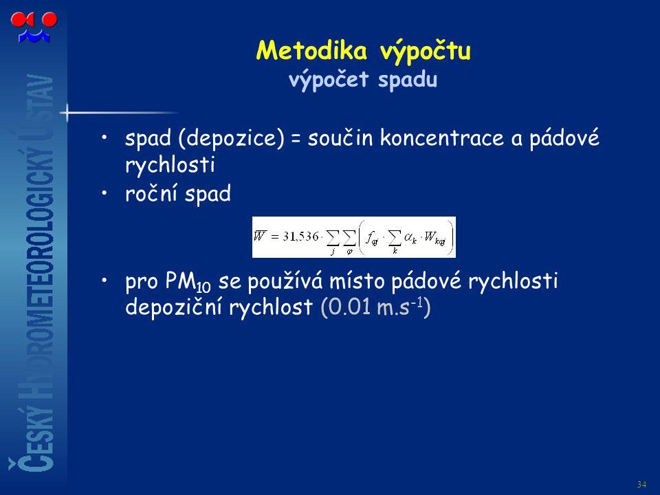 34 Metodika výpočtu výpočet spadu spad (depozice) = součin koncentrace a pádové rychlosti roční spad pro PM 10 se používá místo pádové rychlosti depoz