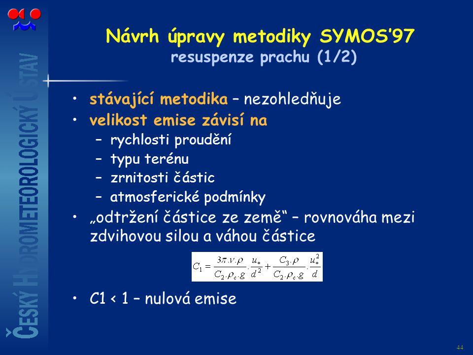 44 Návrh úpravy metodiky SYMOS'97 resuspenze prachu (1/2) stávající metodika – nezohledňuje velikost emise závisí na –rychlosti proudění –typu terénu