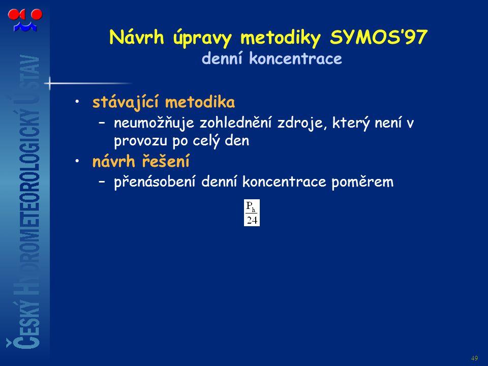 49 Návrh úpravy metodiky SYMOS'97 denní koncentrace stávající metodika –neumožňuje zohlednění zdroje, který není v provozu po celý den návrh řešení –p
