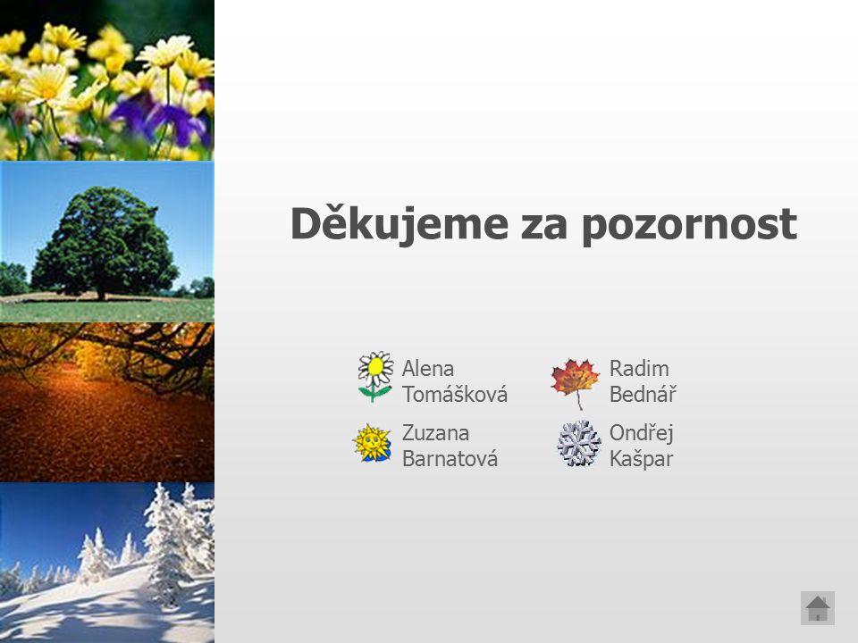 Děkujeme za pozornost Alena Tomášková Zuzana Barnatová Radim Bednář Ondřej Kašpar