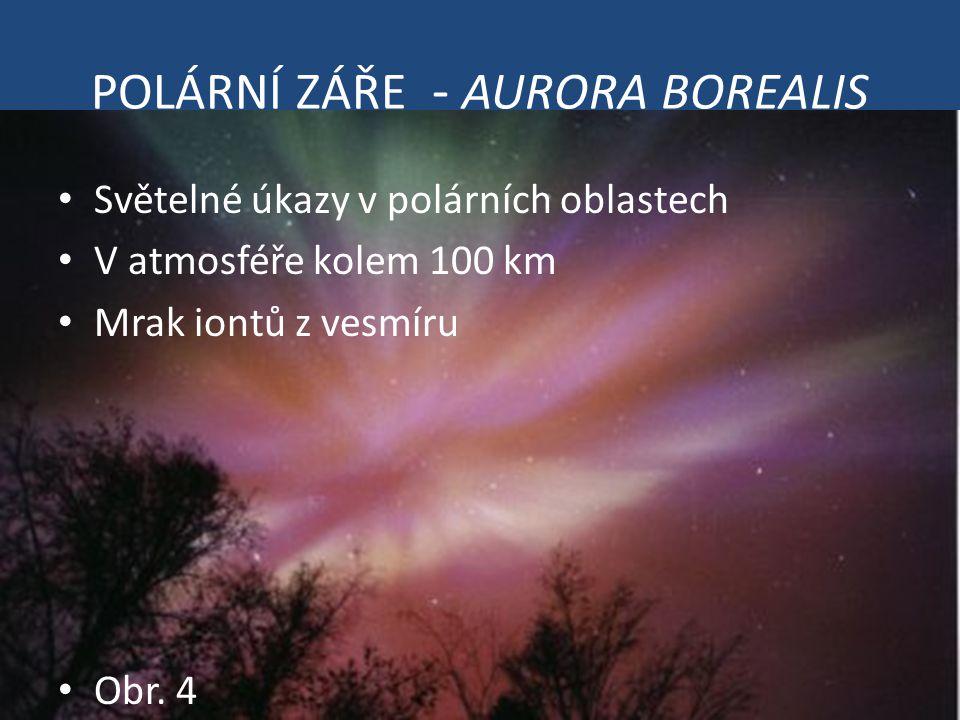 POLÁRNÍ ZÁŘE - AURORA BOREALIS Světelné úkazy v polárních oblastech V atmosféře kolem 100 km Mrak iontů z vesmíru Obr. 4