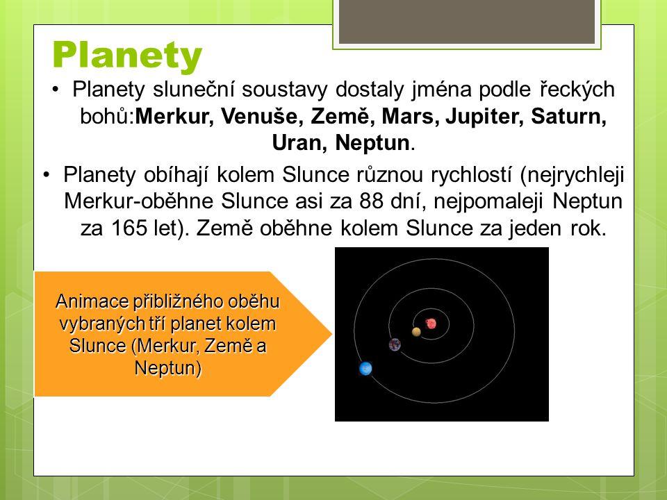 Planety Planety sluneční soustavy dostaly jména podle řeckých bohů:Merkur, Venuše, Země, Mars, Jupiter, Saturn, Uran, Neptun.Planety sluneční soustavy dostaly jména podle řeckých bohů:Merkur, Venuše, Země, Mars, Jupiter, Saturn, Uran, Neptun.