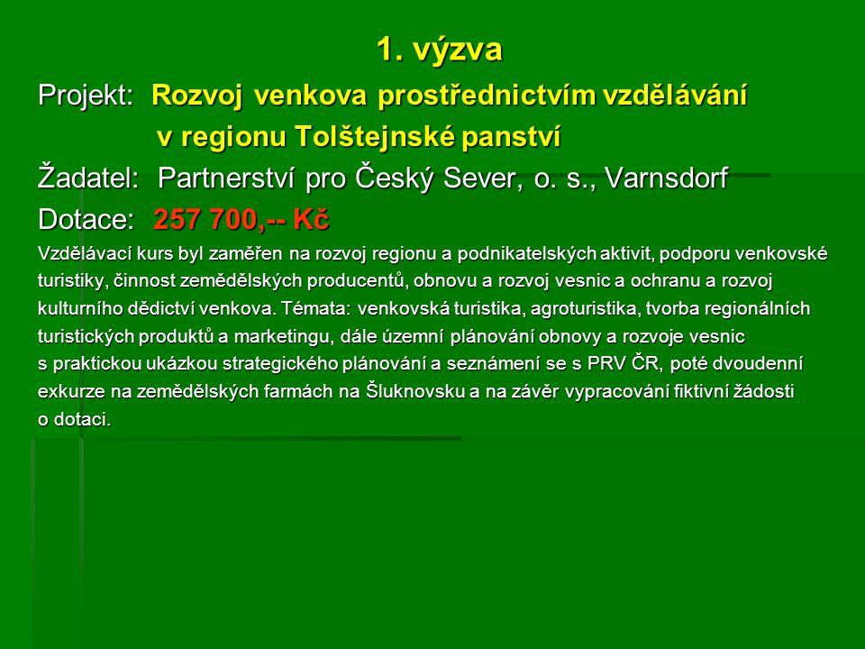 1. výzva Projekt: Rozvoj venkova prostřednictvím vzdělávání v regionu Tolštejnské panství v regionu Tolštejnské panství Žadatel: Partnerství pro Český