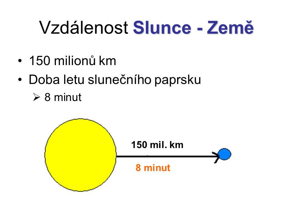 Slunce - Země Vzdálenost Slunce - Země 150 milionů km Doba letu slunečního paprsku  8 minut 150 mil.