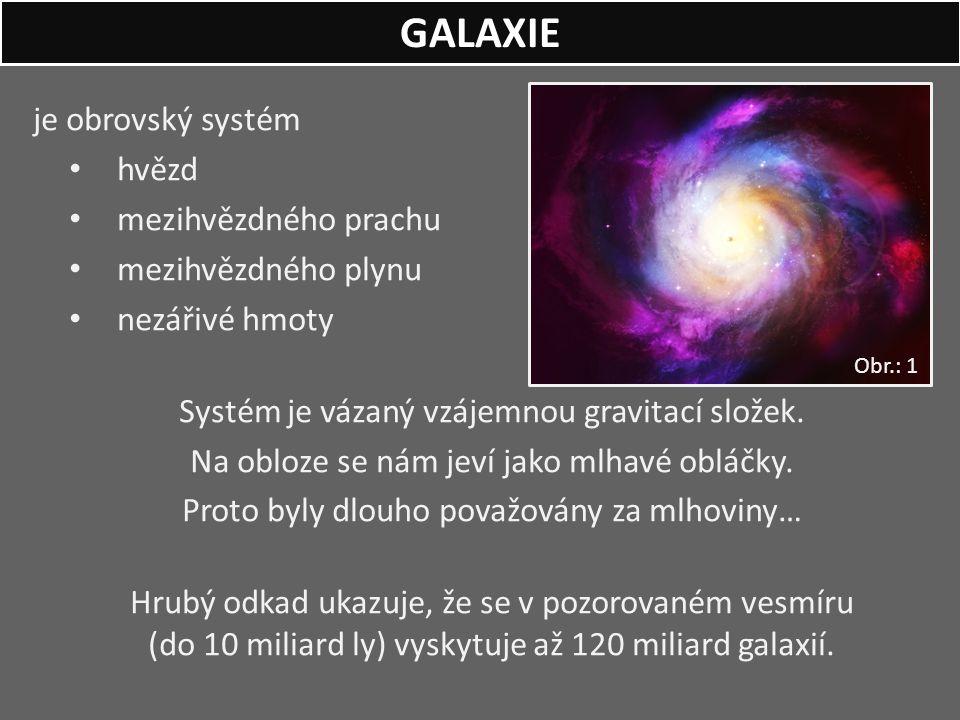 je obrovský systém hvězd mezihvězdného prachu mezihvězdného plynu nezářivé hmoty Systém je vázaný vzájemnou gravitací složek. Na obloze se nám jeví ja