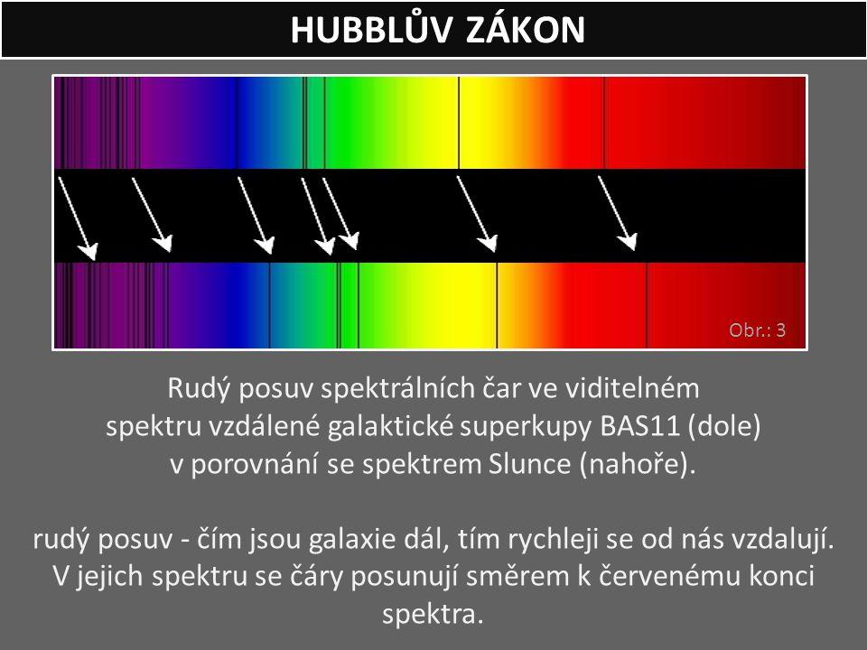 Rudý posuv spektrálních čar ve viditelném spektru vzdálené galaktické superkupy BAS11 (dole) v porovnání se spektrem Slunce (nahoře). rudý posuv - čím