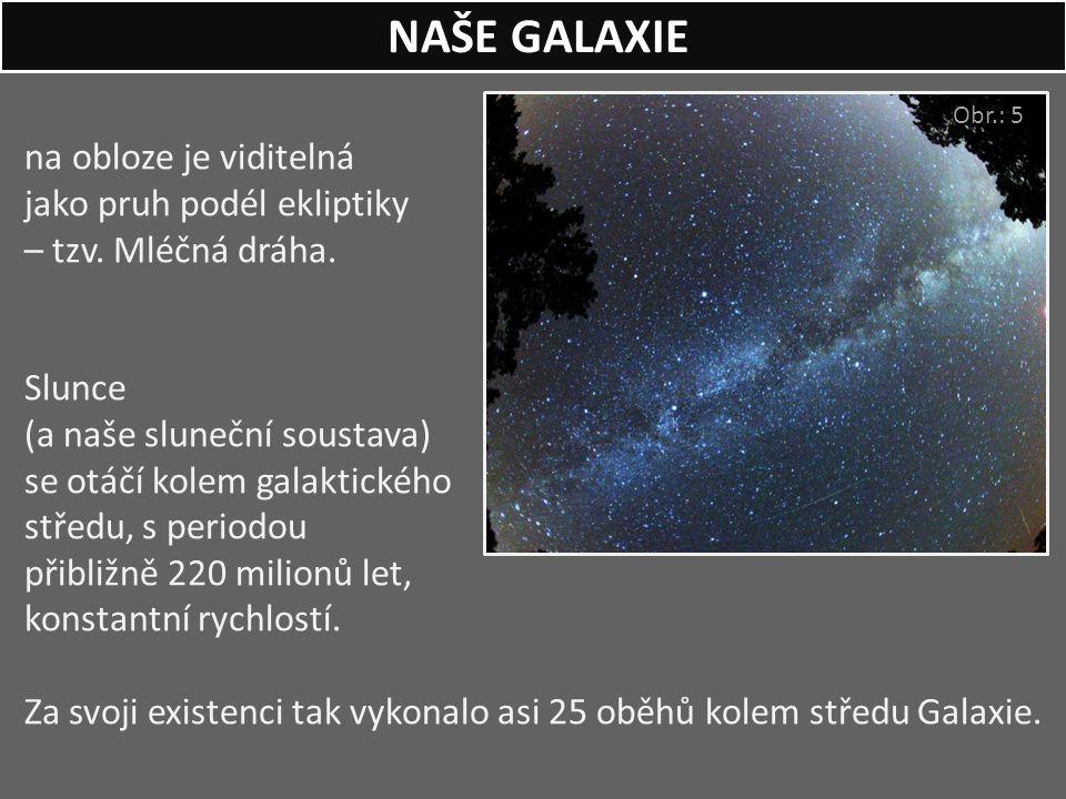 na obloze je viditelná jako pruh podél ekliptiky – tzv. Mléčná dráha. Slunce (a naše sluneční soustava) se otáčí kolem galaktického středu, s periodou