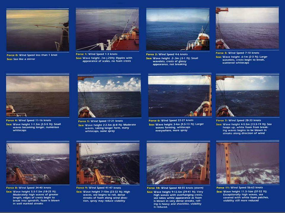 Proudění vzduchu - Vítr  Je vyvolaný rozdíly v tlaku vzduchu a rotací Země  Při jeho popisu nás zajímá jeho směr, rychlost a ochlazovací účinek  Ry