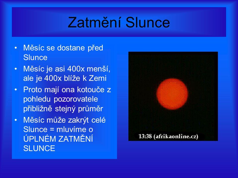 Zatmění Slunce Měsíc se dostane před Slunce Měsíc je asi 400x menší, ale je 400x blíže k Zemi Proto mají ona kotouče z pohledu pozorovatele přibližně stejný průměr Měsíc může zakrýt celé Slunce = mluvíme o ÚPLNÉM ZATMĚNÍ SLUNCE