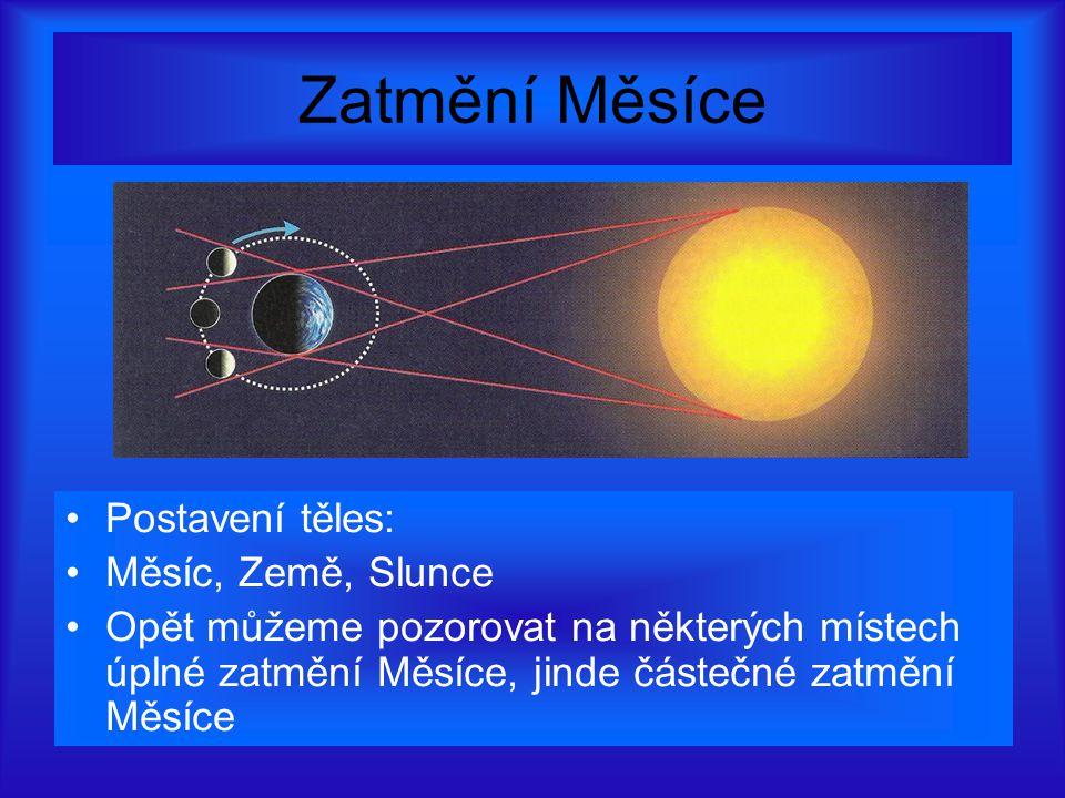Zatmění Měsíce Postavení těles: Měsíc, Země, Slunce Opět můžeme pozorovat na některých místech úplné zatmění Měsíce, jinde částečné zatmění Měsíce