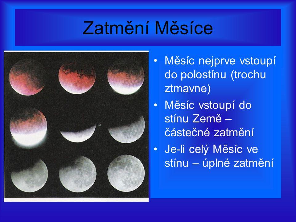 Zatmění Měsíce Měsíc nejprve vstoupí do polostínu (trochu ztmavne) Měsíc vstoupí do stínu Země – částečné zatmění Je-li celý Měsíc ve stínu – úplné za