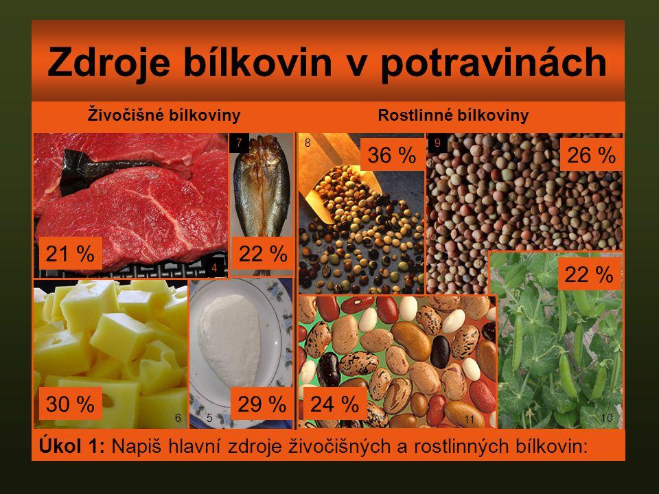 Zdroje bílkovin v potravinách 5 6 Živočišné bílkoviny Rostlinné bílkoviny 22 %21 % 29 %30 % 4 56 7 36 %26 % 22 % 89 10 11 Úkol 1: Napiš hlavní zdroje