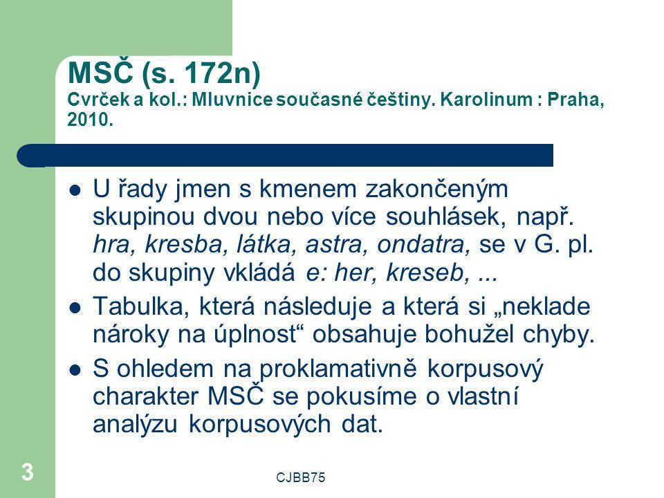 CJBB75 3 MSČ (s. 172n) Cvrček a kol.: Mluvnice současné češtiny.