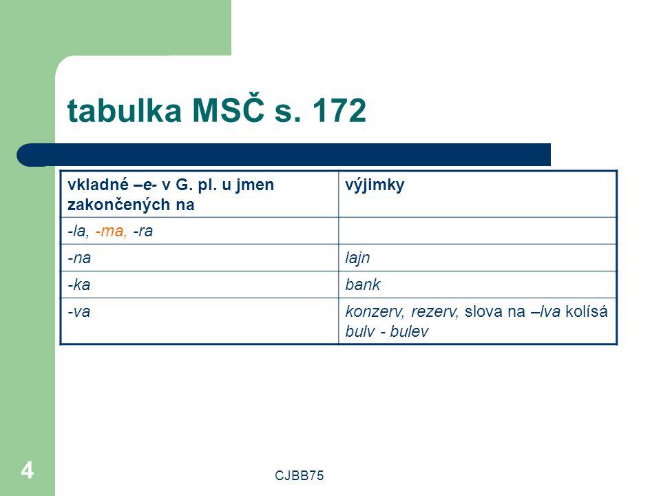 CJBB75 4 tabulka MSČ s. 172 vkladné –e- v G. pl.