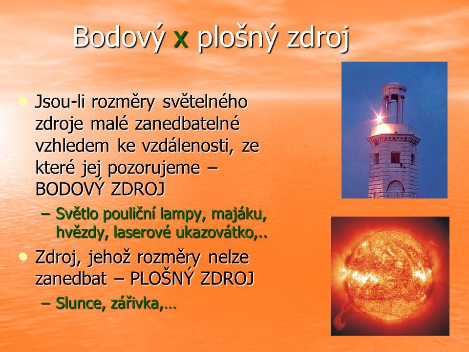 Zápis Zdroji světla mohou být jak rozžhavená tělesa (Slunce, plamen svíčky,..) tak i tělesa nerozžhavená (zářivka, světluška,..) Zdroji světla mohou být jak rozžhavená tělesa (Slunce, plamen svíčky,..) tak i tělesa nerozžhavená (zářivka, světluška,..) Svítit mohou i tělesa osvětlená (Měsíc, osvětlená bílá zeď,..) Svítit mohou i tělesa osvětlená (Měsíc, osvětlená bílá zeď,..) Bodovým zdrojem nazýváme zdroj světla, jehož rozměry jsou zanedbatelné vzhledem ke vzdálenosti (pouliční lampa, hvězda,..) Bodovým zdrojem nazýváme zdroj světla, jehož rozměry jsou zanedbatelné vzhledem ke vzdálenosti (pouliční lampa, hvězda,..) Ostatní zdroje jsou plošné.