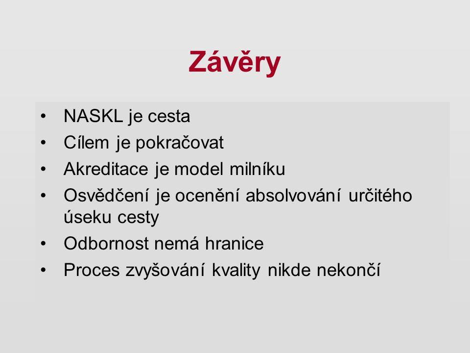 Závěry NASKL je cesta Cílem je pokračovat Akreditace je model milníku Osvědčení je ocenění absolvování určitého úseku cesty Odbornost nemá hranice Pro