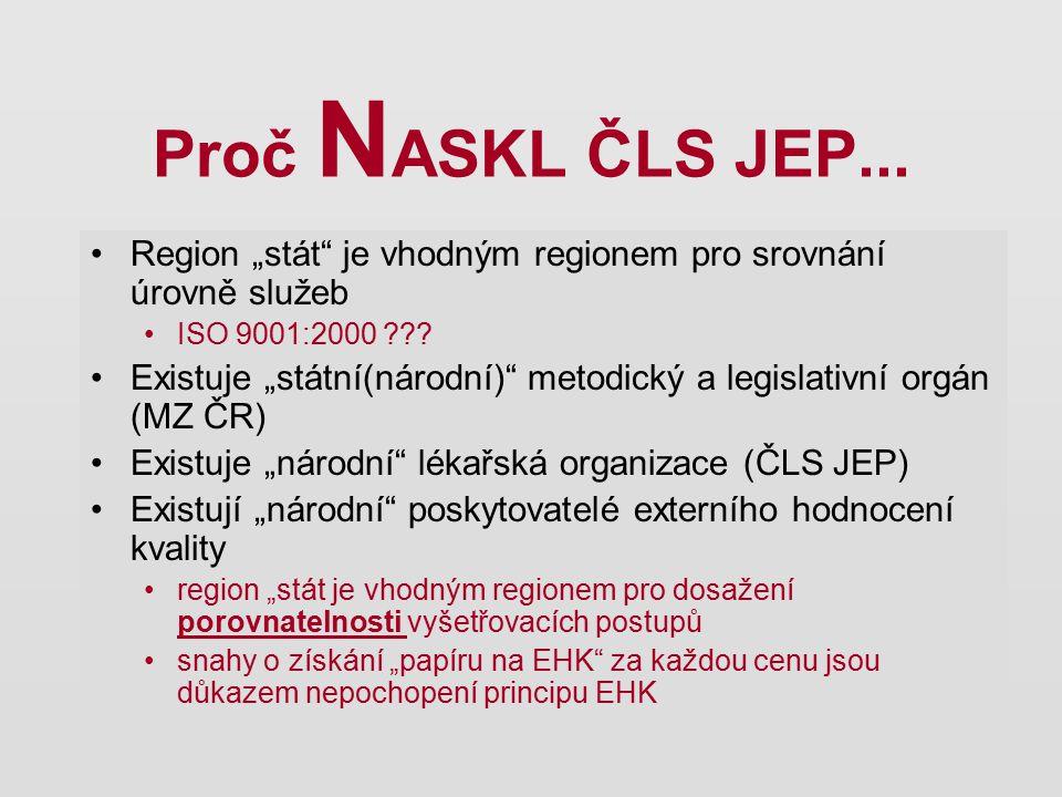 """Proč N ASKL ČLS JEP... Region """"stát"""" je vhodným regionem pro srovnání úrovně služeb ISO 9001:2000 ??? Existuje """"státní(národní)"""" metodický a legislati"""