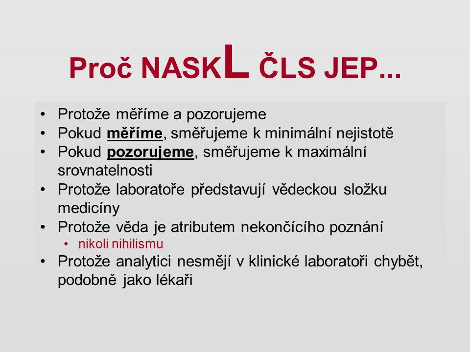 Analytická kvalita - problémy Dovolíte, aby Vaši pacienti střídali laboratoře.