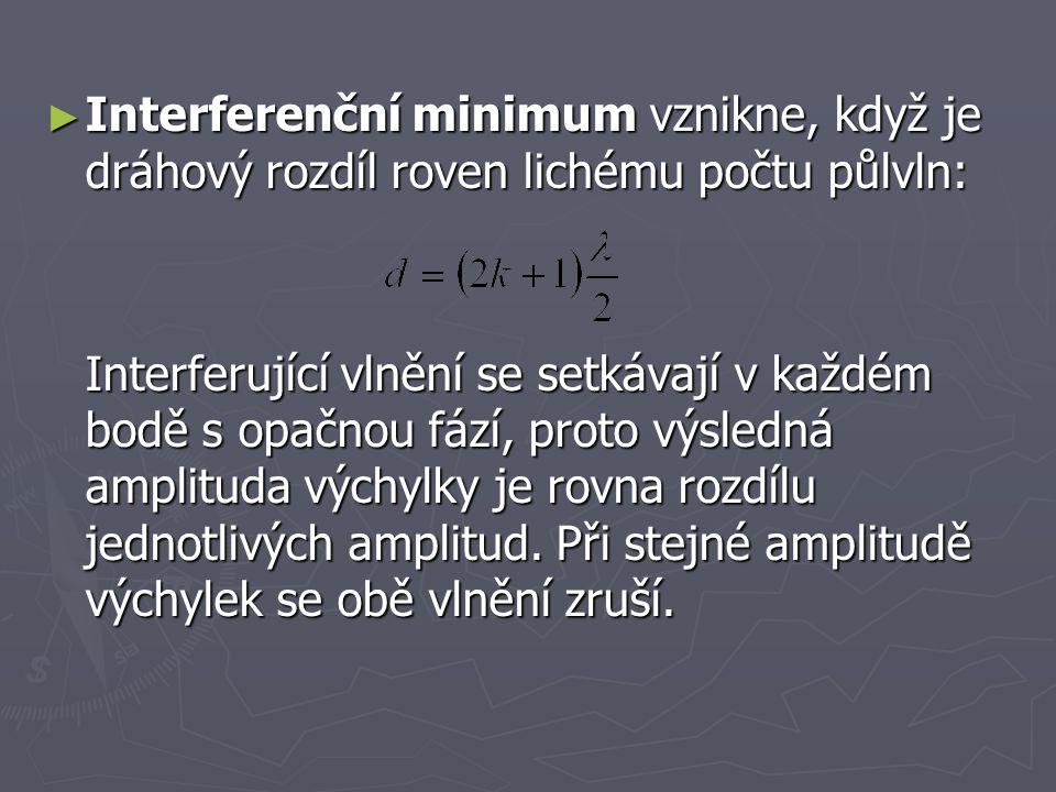 ► Interferenční minimum vznikne, když je dráhový rozdíl roven lichému počtu půlvln: Interferující vlnění se setkávají v každém bodě s opačnou fází, pr
