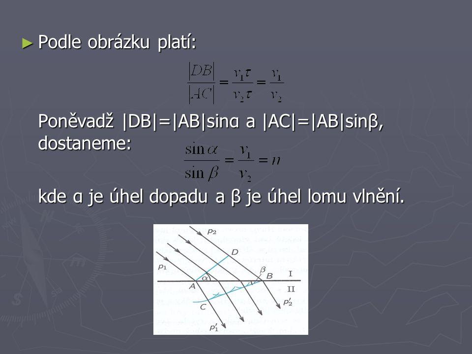 ► Podle obrázku platí: Poněvadž |DB|=|AB|sinα a |AC|=|AB|sinβ, dostaneme: kde α je úhel dopadu a β je úhel lomu vlnění.