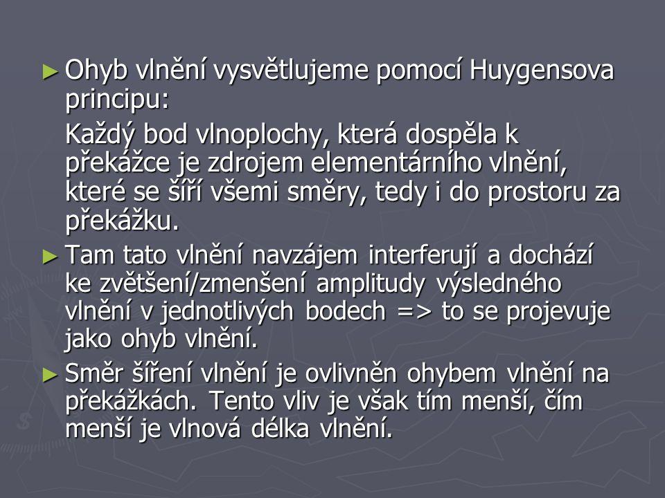 ► Ohyb vlnění vysvětlujeme pomocí Huygensova principu: Každý bod vlnoplochy, která dospěla k překážce je zdrojem elementárního vlnění, které se šíří v