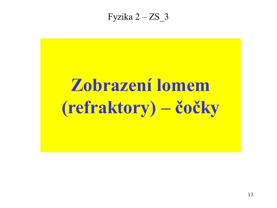 13 Fyzika 2 – ZS_3 Zobrazení lomem (refraktory) – čočky