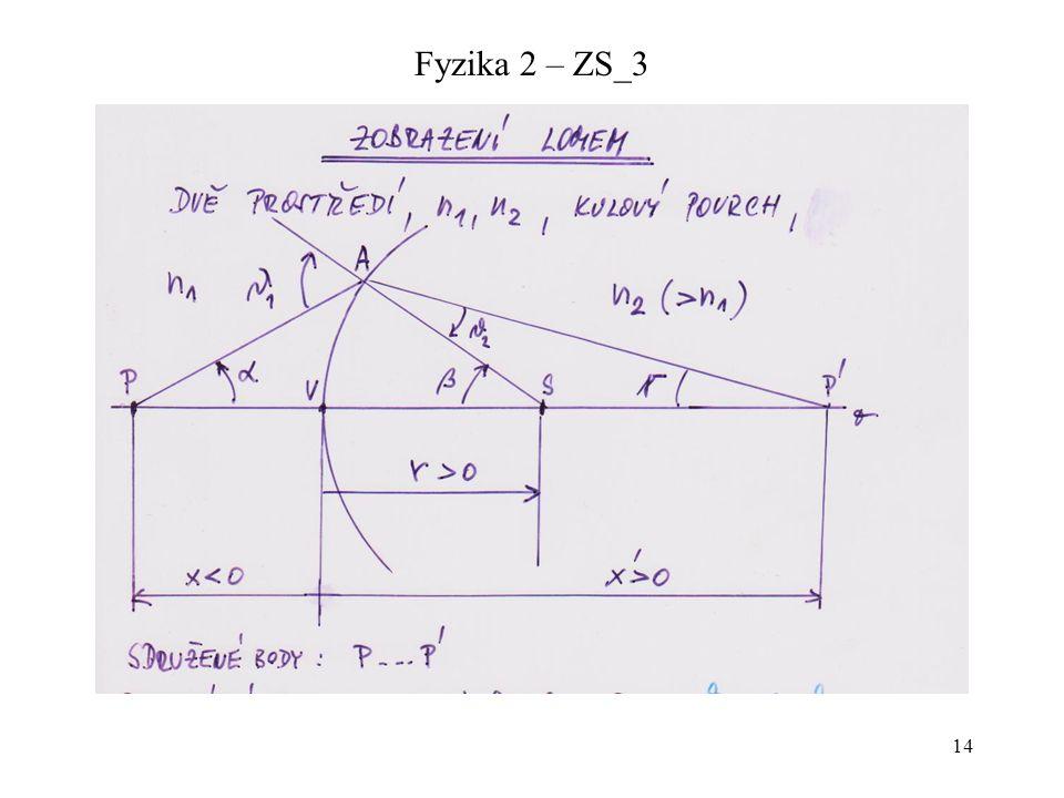 14 Fyzika 2 – ZS_3