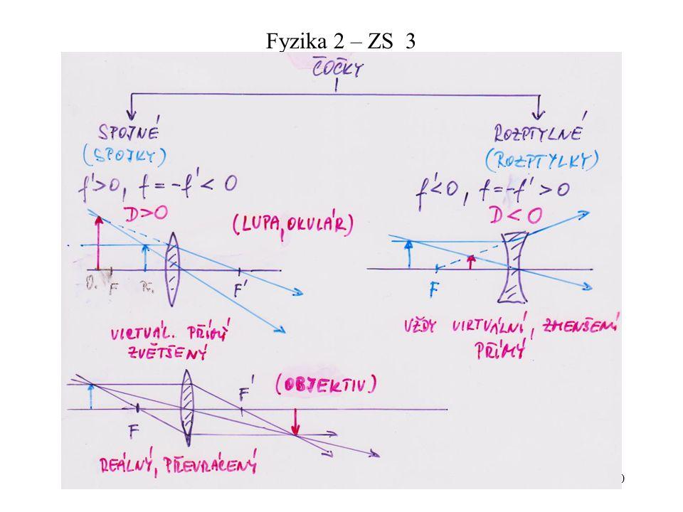20 Fyzika 2 – ZS_3