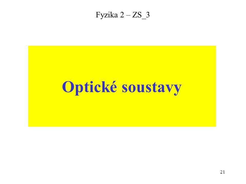 21 Fyzika 2 – ZS_3 Optické soustavy