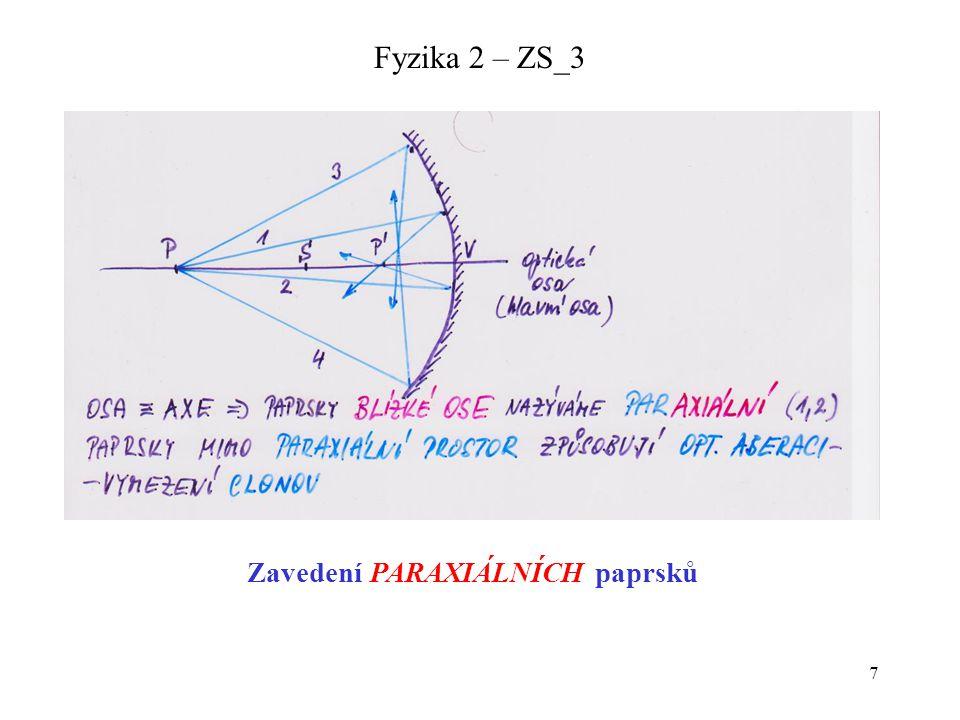 7 Fyzika 2 – ZS_3 Zavedení PARAXIÁLNÍCH paprsků
