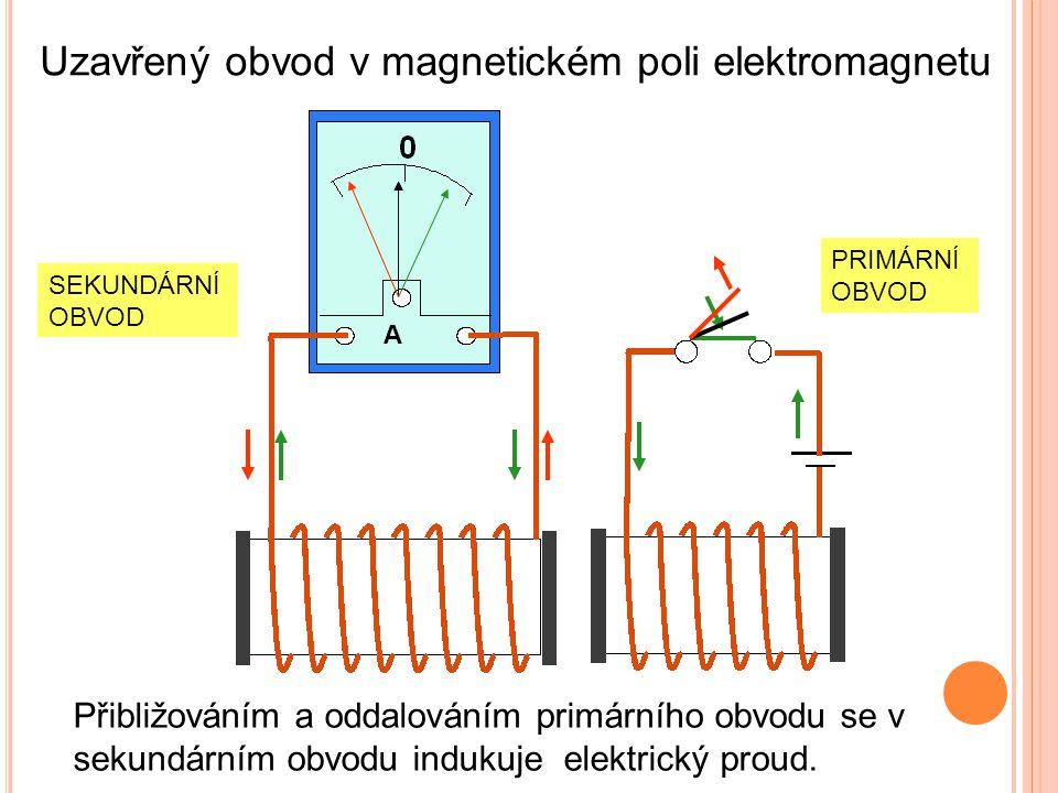 A Uzavřený obvod v magnetickém poli elektromagnetu PRIMÁRNÍ OBVOD SEKUNDÁRNÍ OBVOD Přibližováním a oddalováním primárního obvodu se v sekundárním obvodu indukuje elektrický proud.