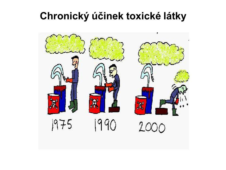10 Dávka množství TL vstupující do organismu obvykle se udává v mg/kg (hmotnost toxické látky) / (hmotnost organismu) někdy pouze jako hmotnost podané látky v mg Expozice charakterizována frekvencí a dobou dávkování Akutní < 24hod obvykle 1 dávka Subakutní1 měsícopakované podání Subchronická1-3 měsíce opakované podání (< 10% života org.) Chronická> 3 měsíceopakované podání (> 10% života org.) Akutní účinek toxické látkyChronický účinek toxické látky